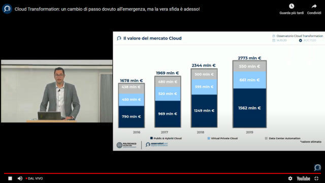 Oss Cloud Transformation Dati 2020