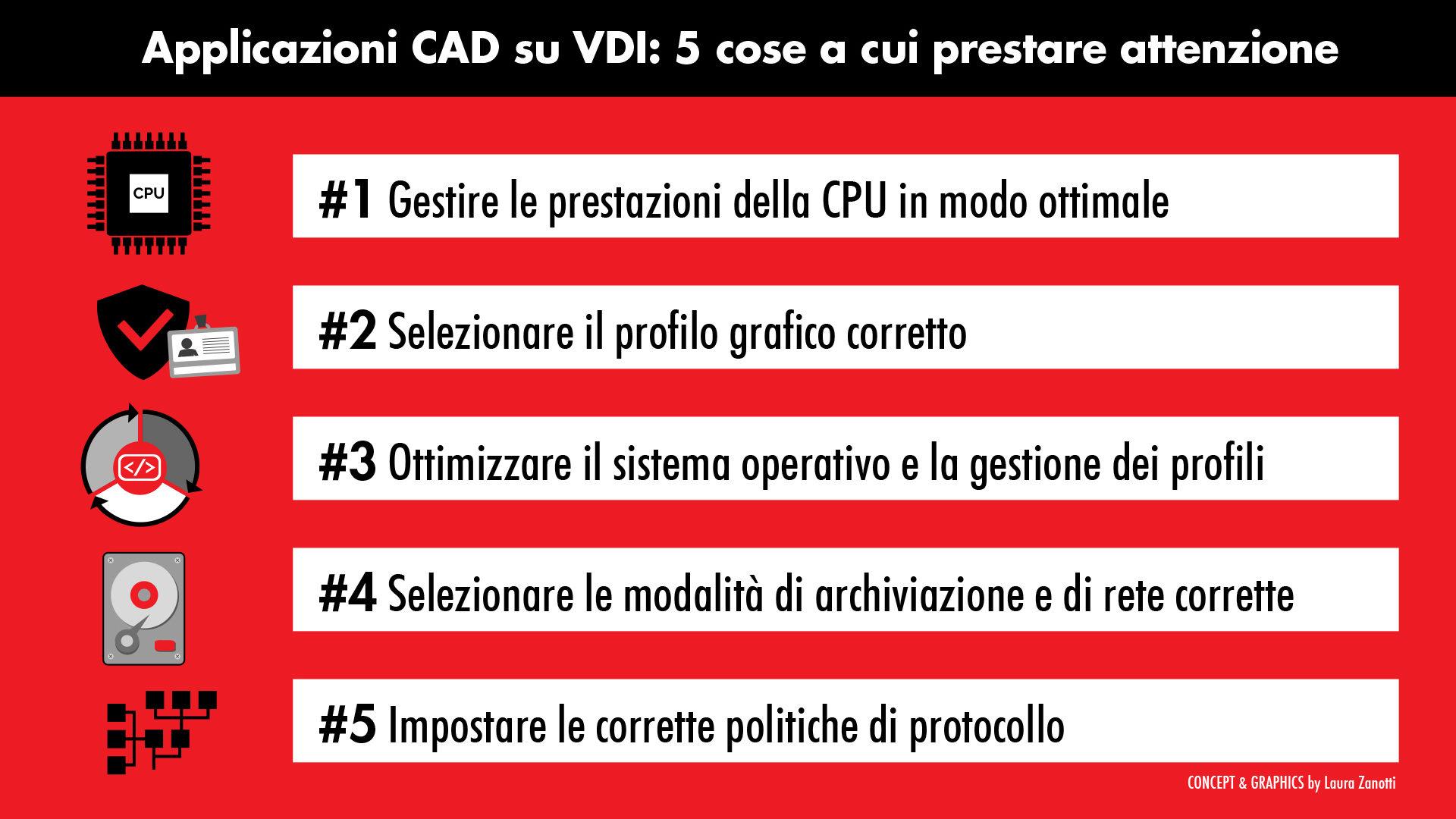applicazioni CAD su VDI