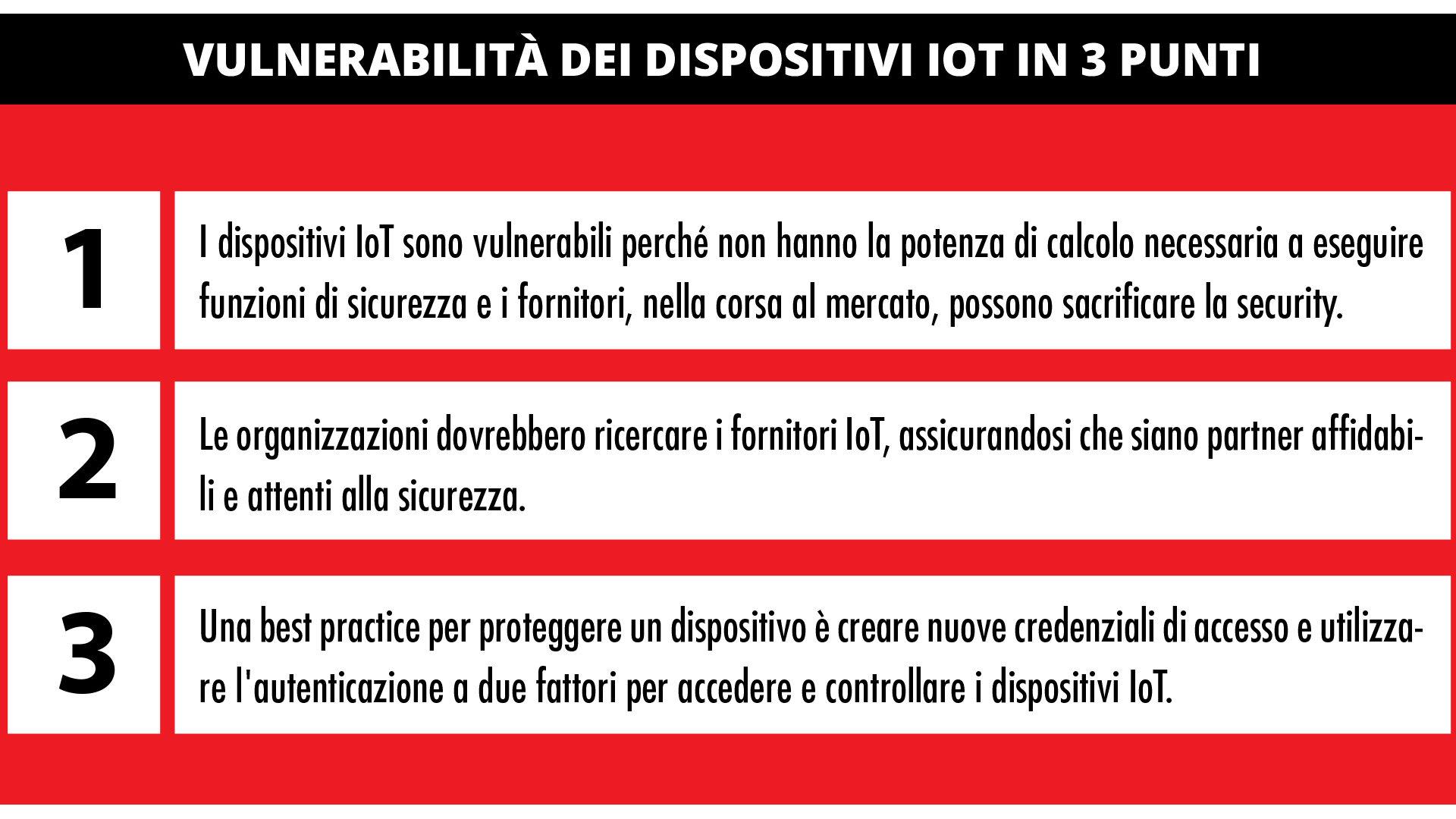 vulnerabilità dei dispositivi IoT