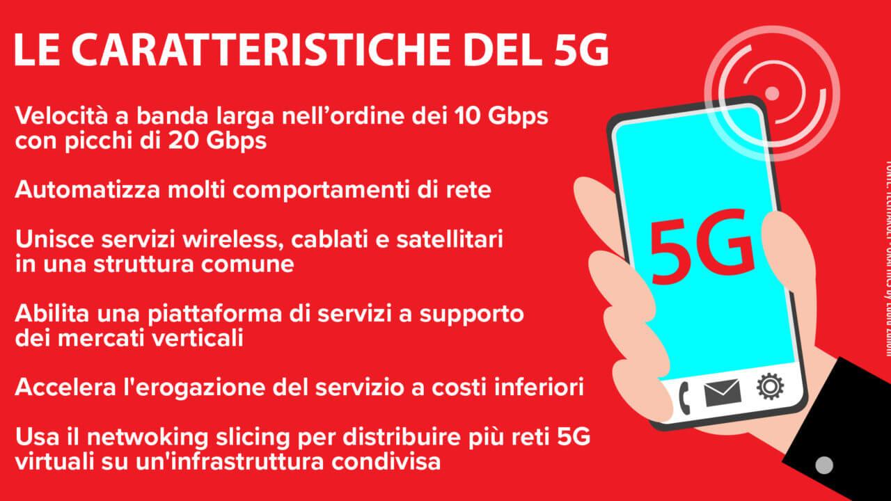 5G e cloud